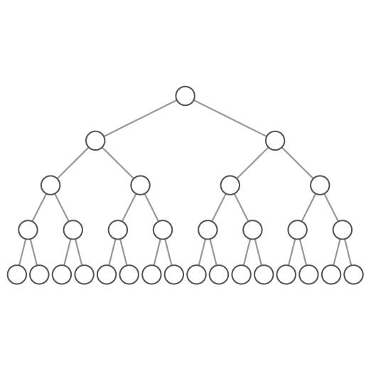 data structures and algorithms  dsa   the intuitive guide